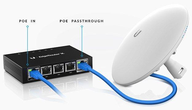 Ubiquiti Networks Edgerouter X Er X Ted Net Pl