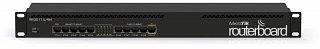 RouterBoard 2011iL-RM + lic. level 4