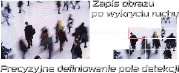 dahuaopis3